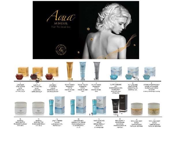 Kosmetyki Aqua Mineral